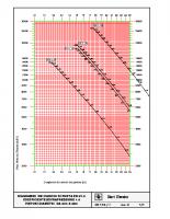 DIAGRAMMI DEI CARICHI DI PUNTA EN 81.2 COEFF. 1.4 PISTONI DIAMETRI DA 200 A 280 – 09116i00