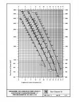 DIAGRAMMI DEI CARICHI DI PUNTA EN 81.2 COEFF. 1.7 PISTONI DIAMETRI DA 100 A 110 – 09114i00