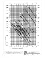 DIAGRAMMI DEI CARICHI DI PUNTA EN 81.2 COEFF. 1.7 PISTONI DIAMETRI DA 120 A 280 – 09115i00