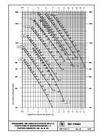 DIAGRAMMI DEI CARICHI DI PUNTA EN 81.2 COEFF. 1.7 PISTONI DIAMETRI DA 40 A 90 – 09113i02