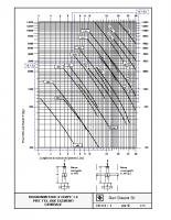 DIAGRAMMI EN 81.2 COEFF. 1.4 PIST.TEL. DUE ELEMENTI GENERALE – 10111i00