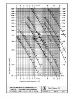 DIAGRAMMI EN 81.2 COEFF. 1.4 PIST.TEL. DUE ELEMENTI TIPO 103:2-205:2 – 10113i00
