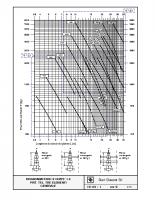 DIAGRAMMI EN 81.2 COEFF. 1.4 PIST.TEL. TRE ELEMENTI GENERALE – 10121i00