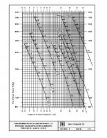 DIAGRAMMI EN 81.2 COEFF. 1.4 PIST.TEL. TRE ELEMENTI TIPO 127:3-176:3 – 10123i00