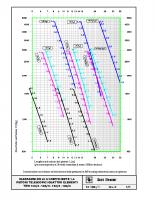 DIAGRAMMI EN 81.2 COEFF. 1.4 PISTONI TEL. 4 ELEMENTI – 10162i00