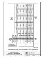 TABELLA VELOCITA' – POTENZE E ASSORBIMENTI – CENTRALINE TIPO AE (SLAE E 2DSAE) – 03335i00